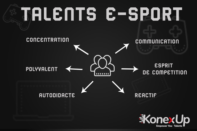recrutement talents esport
