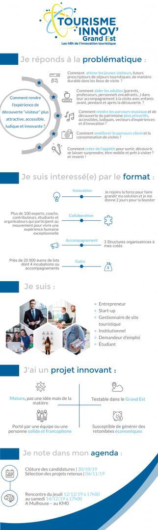 48h innovation touristique grand est projet mulhouse